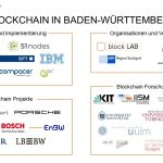Blockchain Ökosystem Baden-Württemberg